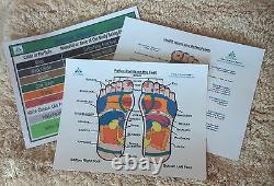 Forfait Spa Ionic Detox Foot Bath Practitioner